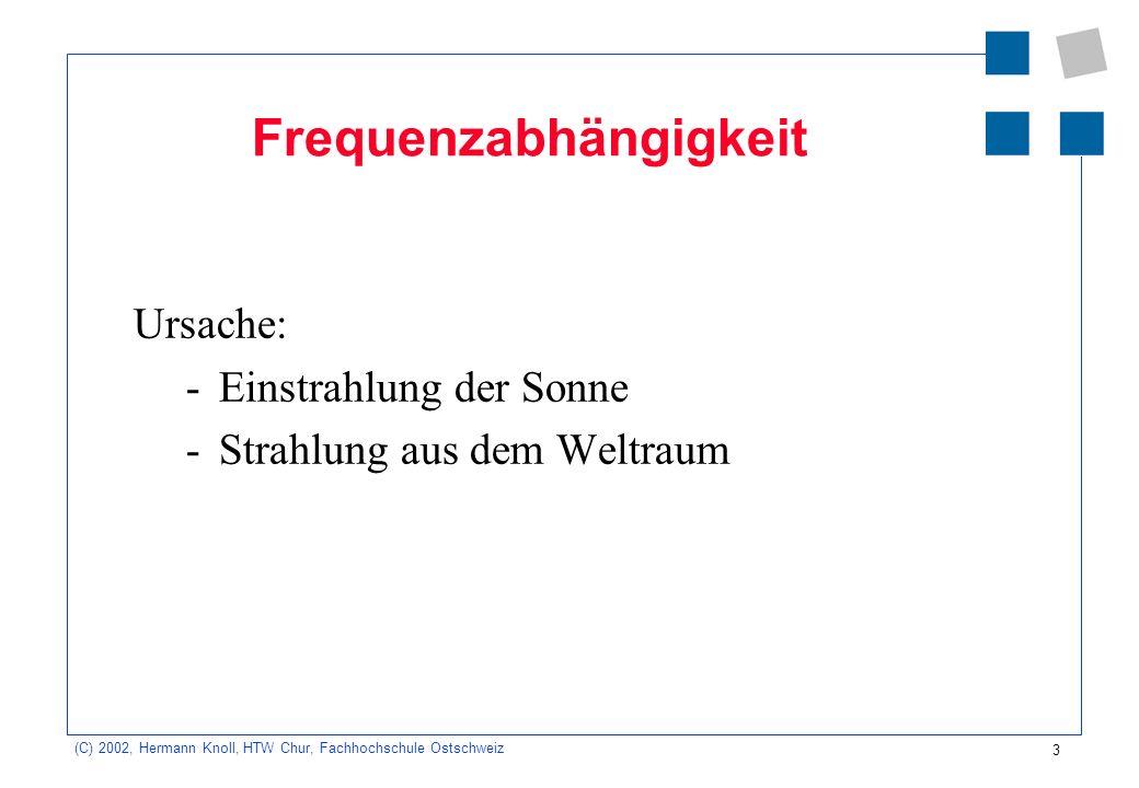 3 (C) 2002, Hermann Knoll, HTW Chur, Fachhochschule Ostschweiz Frequenzabhängigkeit Ursache: -Einstrahlung der Sonne -Strahlung aus dem Weltraum