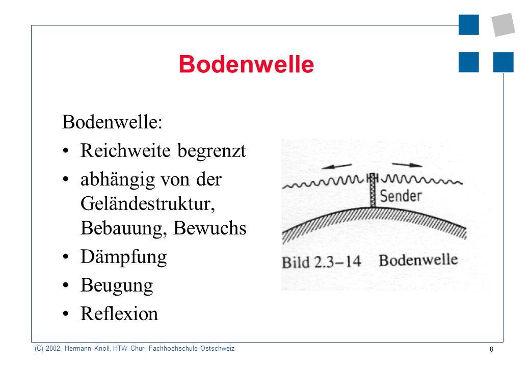 8 (C) 2002, Hermann Knoll, HTW Chur, Fachhochschule Ostschweiz Bodenwelle Bodenwelle: Reichweite begrenzt abhängig von der Geländestruktur, Bebauung,