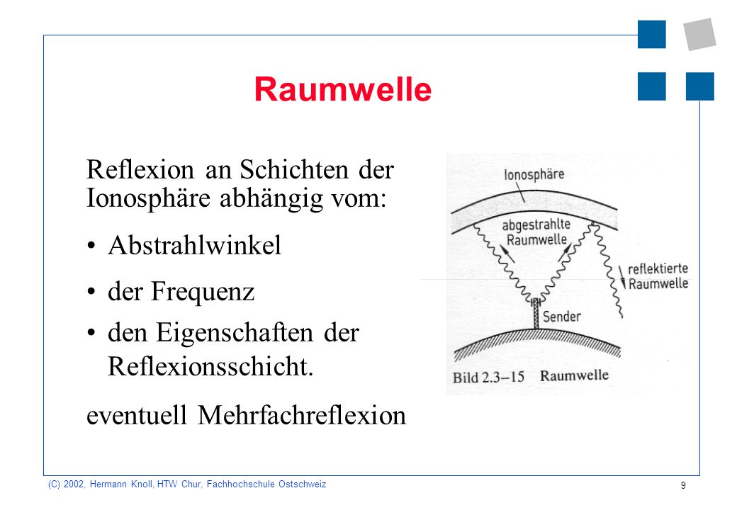 20 (C) 2002, Hermann Knoll, HTW Chur, Fachhochschule Ostschweiz MUF und LUF MUF = maximum usable frequency LUF = lowest usable frequency
