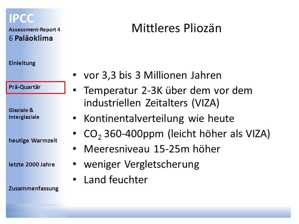 IPCC Assessment-Report 4 6 Paläoklima Einleitung Prä-Quartär Glaziale & Interglaziale heutige Warmzeit letzte 2000 Jahre Zusammenfassung Mittleres Pli