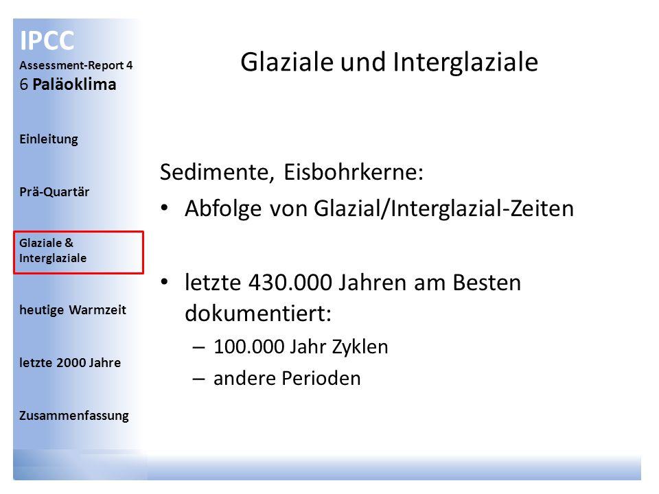 IPCC Assessment-Report 4 6 Paläoklima Einleitung Prä-Quartär Glaziale & Interglaziale heutige Warmzeit letzte 2000 Jahre Zusammenfassung Glaziale und