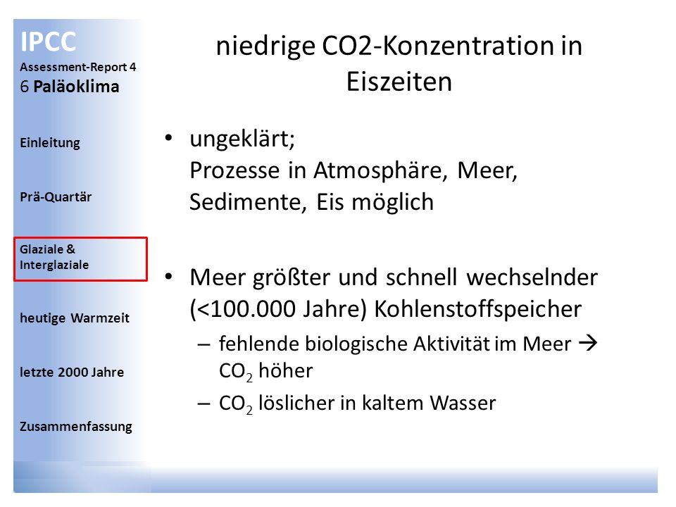IPCC Assessment-Report 4 6 Paläoklima Einleitung Prä-Quartär Glaziale & Interglaziale heutige Warmzeit letzte 2000 Jahre Zusammenfassung niedrige CO2-