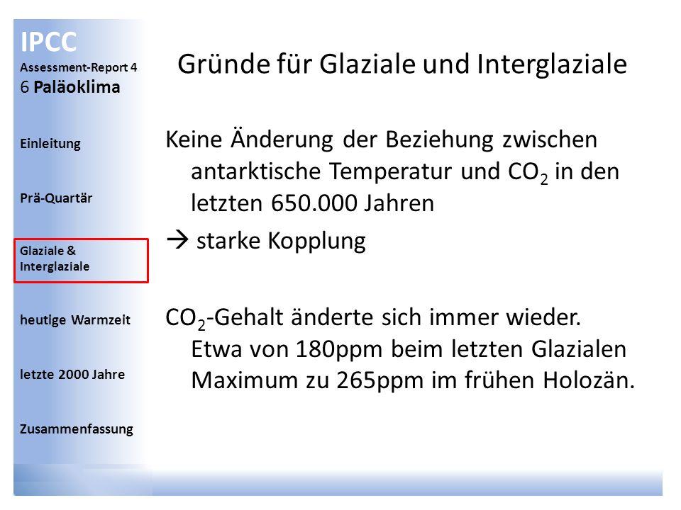 IPCC Assessment-Report 4 6 Paläoklima Einleitung Prä-Quartär Glaziale & Interglaziale heutige Warmzeit letzte 2000 Jahre Zusammenfassung Gründe für Gl