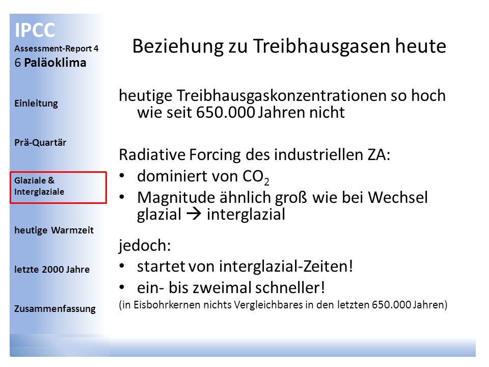 IPCC Assessment-Report 4 6 Paläoklima Einleitung Prä-Quartär Glaziale & Interglaziale heutige Warmzeit letzte 2000 Jahre Zusammenfassung Beziehung zu