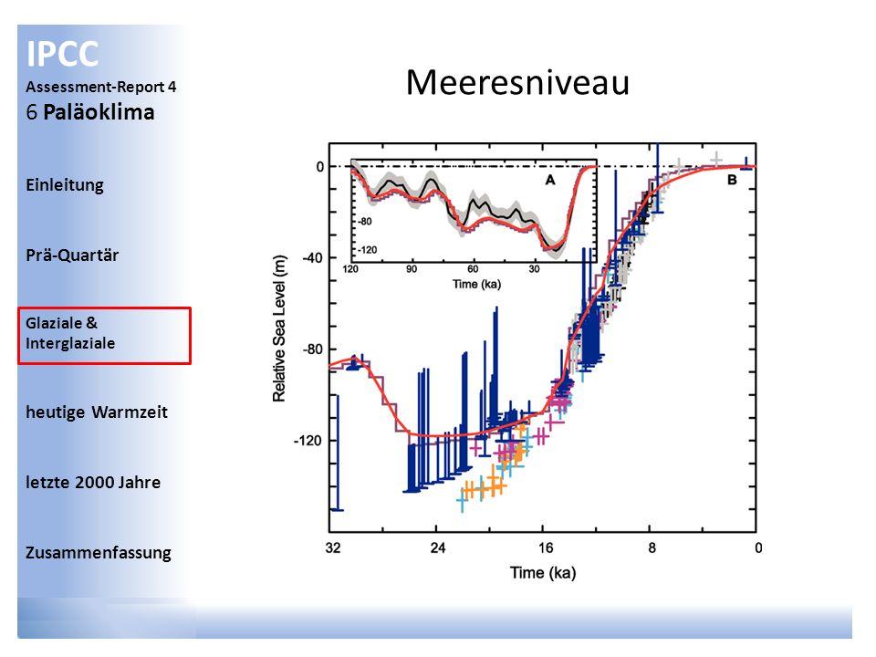 IPCC Assessment-Report 4 6 Paläoklima Einleitung Prä-Quartär Glaziale & Interglaziale heutige Warmzeit letzte 2000 Jahre Zusammenfassung Meeresniveau