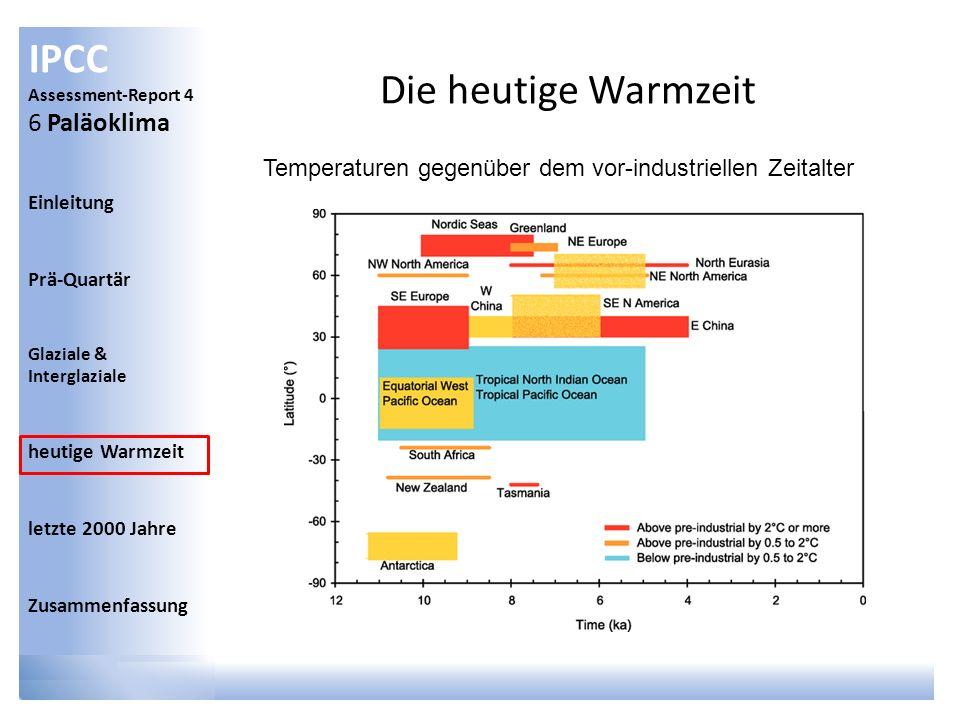 IPCC Assessment-Report 4 6 Paläoklima Einleitung Prä-Quartär Glaziale & Interglaziale heutige Warmzeit letzte 2000 Jahre Zusammenfassung Die heutige W