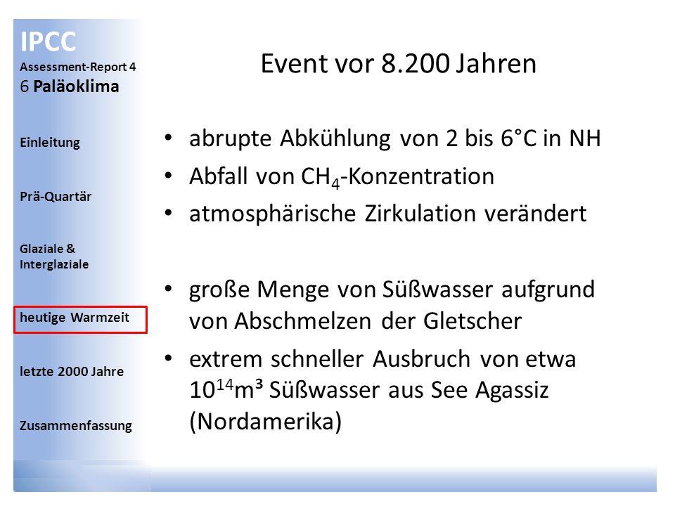 IPCC Assessment-Report 4 6 Paläoklima Einleitung Prä-Quartär Glaziale & Interglaziale heutige Warmzeit letzte 2000 Jahre Zusammenfassung Event vor 8.2