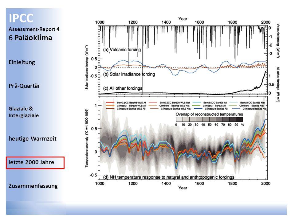 IPCC Assessment-Report 4 6 Paläoklima Einleitung Prä-Quartär Glaziale & Interglaziale heutige Warmzeit letzte 2000 Jahre Zusammenfassung