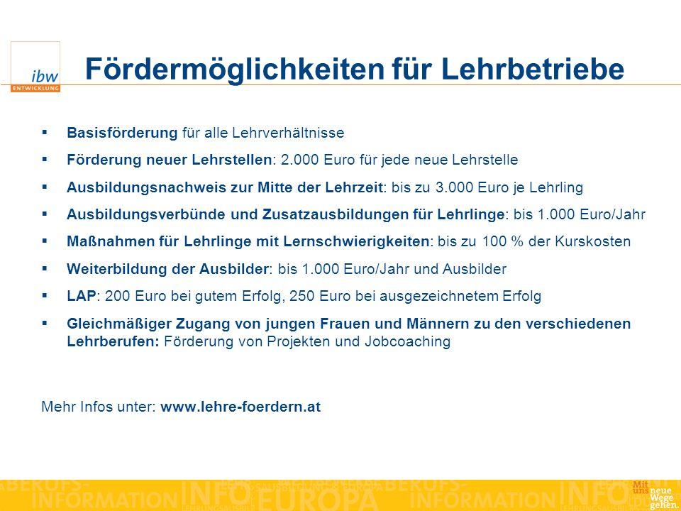 Fördermöglichkeiten für Lehrbetriebe Basisförderung für alle Lehrverhältnisse Förderung neuer Lehrstellen: 2.000 Euro für jede neue Lehrstelle Ausbild