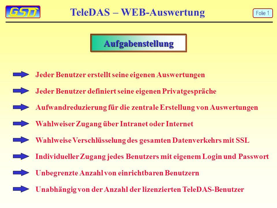 Jeder Benutzer definiert seine eigenen Privatgespräche Aufwandreduzierung für die zentrale Erstellung von Auswertungen Wahlweiser Zugang über Intranet oder Internet Wahlweise Verschlüsselung des gesamten Datenverkehrs mit SSL Individueller Zugang jedes Benutzers mit eigenem Login und Passwort TeleDAS – WEB-Auswertung Aufgabenstellung Unbegrenzte Anzahl von einrichtbaren Benutzern Unabhängig von der Anzahl der lizenzierten TeleDAS-Benutzer Jeder Benutzer erstellt seine eigenen Auswertungen Folie 1