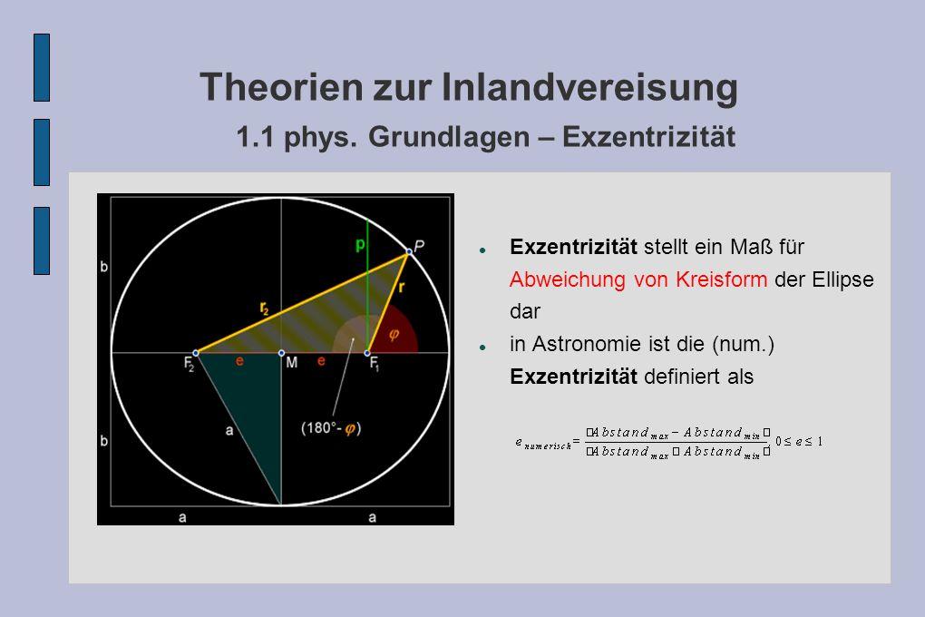 Theorien zur Inlandvereisung 1.1 phys. Grundlagen – Exzentrizität Exzentrizität stellt ein Maß für Abweichung von Kreisform der Ellipse dar in Astrono