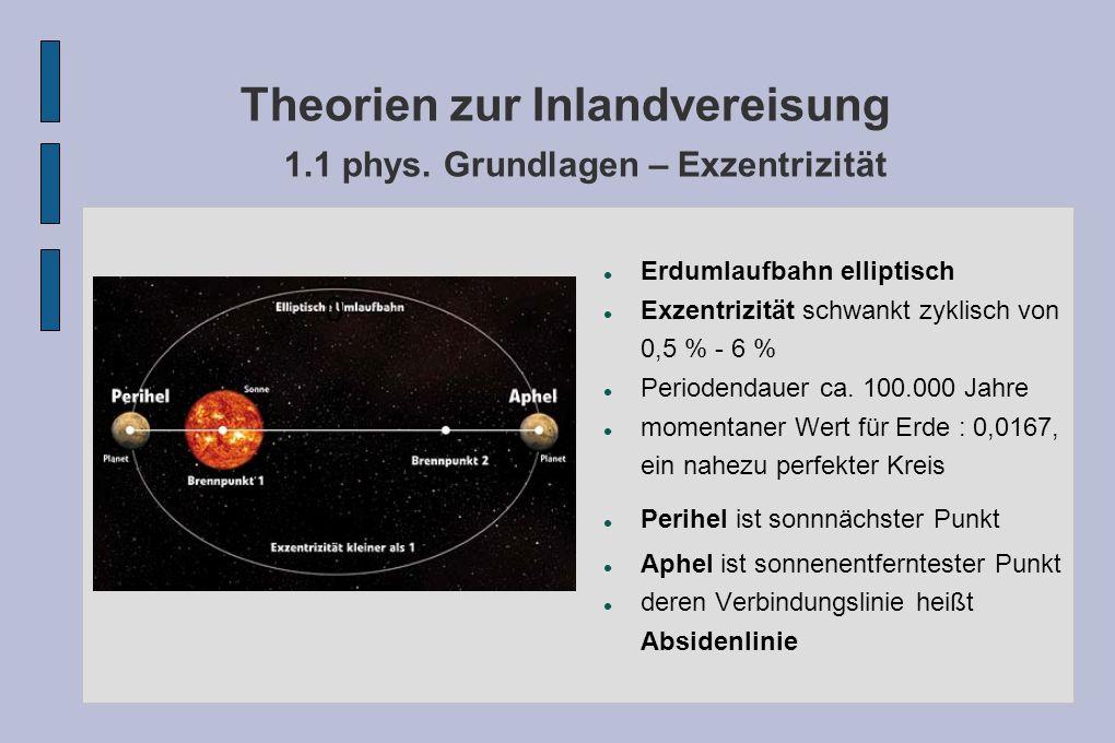 Theorien zur Inlandvereisung 1.1 phys. Grundlagen – Exzentrizität Erdumlaufbahn elliptisch Exzentrizität schwankt zyklisch von 0,5 % - 6 % Periodendau