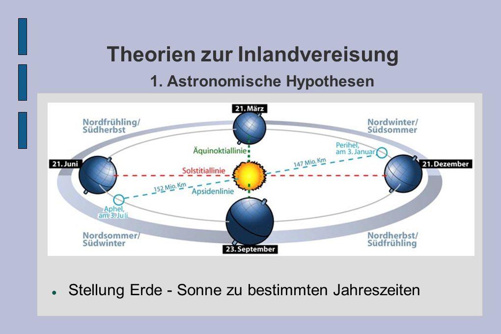 Theorien zur Inlandvereisung 1. Astronomische Hypothesen Stellung Erde - Sonne zu bestimmten Jahreszeiten