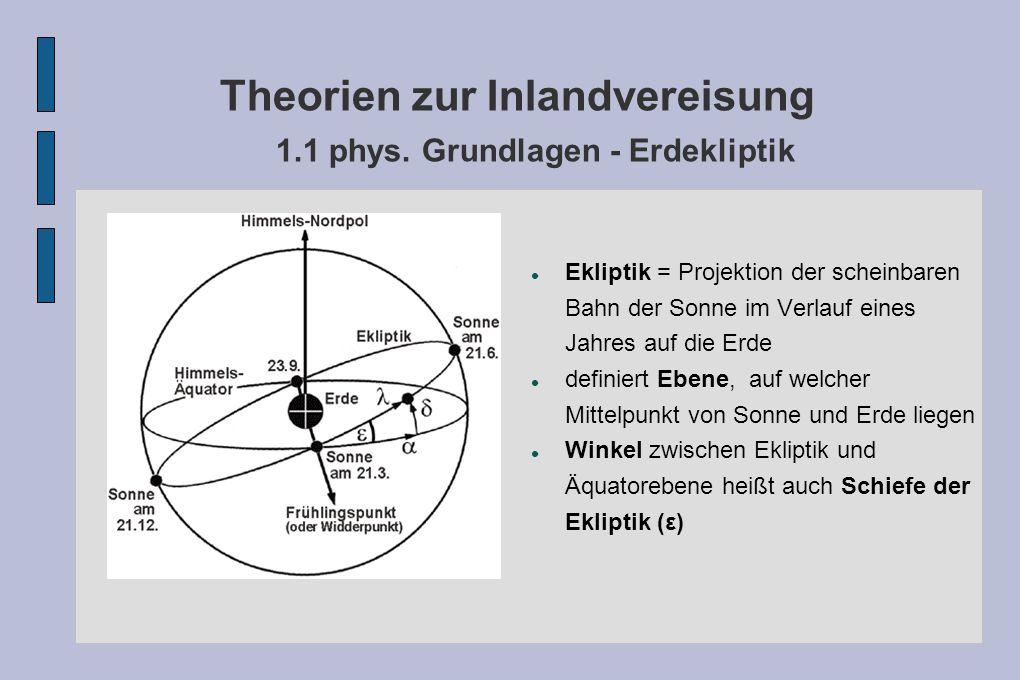Theorien zur Inlandvereisung 1.1 phys. Grundlagen - Erdekliptik Ekliptik = Projektion der scheinbaren Bahn der Sonne im Verlauf eines Jahres auf die E
