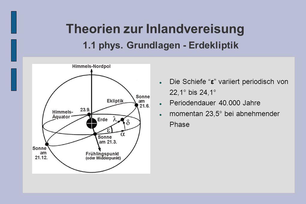 Theorien zur Inlandvereisung 1.1 physikalische Grundlagen - Ellipsen Ellipsen charakterisiert durch Werte großer Halbachse (a) kleiner Halbachse (b) F 1 und F 2 Brennpunkte der Ellipse In Brennpunkten gilt für alle Punkte der Peripherie r 2 + r = 2a