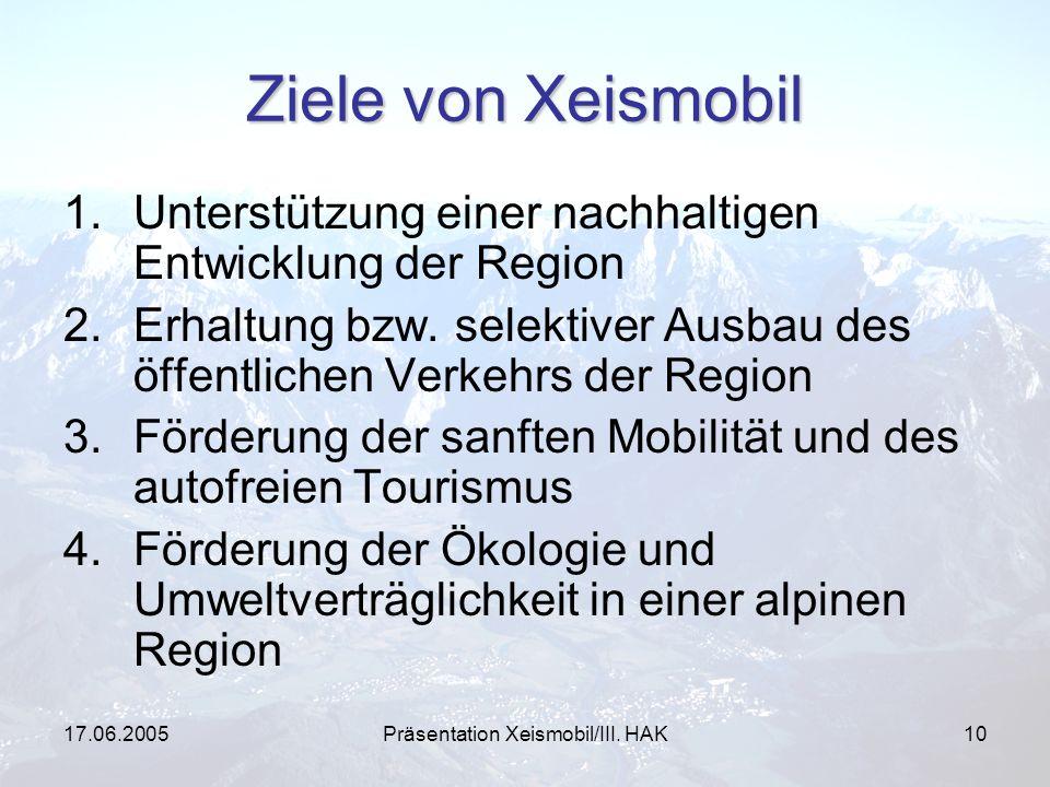 17.06.2005Präsentation Xeismobil/III. HAK10 Ziele von Xeismobil 1.Unterstützung einer nachhaltigen Entwicklung der Region 2.Erhaltung bzw. selektiver