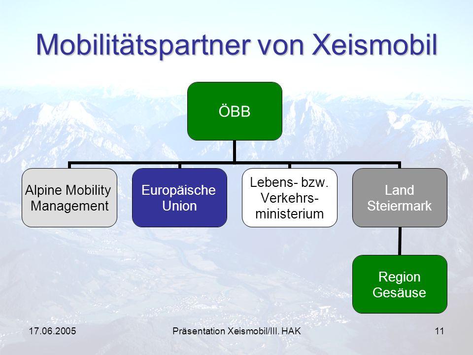 17.06.2005Präsentation Xeismobil/III. HAK11 Mobilitätspartner von Xeismobil ÖBB Alpine Mobility Management Europäische Union Lebens- bzw. Verkehrs- mi