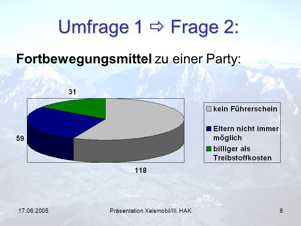 17.06.2005Präsentation Xeismobil/III. HAK6 Umfrage 1 Frage 2: Fortbewegungsmittel zu einer Party:
