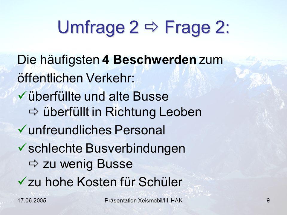 17.06.2005Präsentation Xeismobil/III. HAK9 Umfrage 2 Frage 2: Die häufigsten 4 Beschwerden zum öffentlichen Verkehr: überfüllte und alte Busse überfül