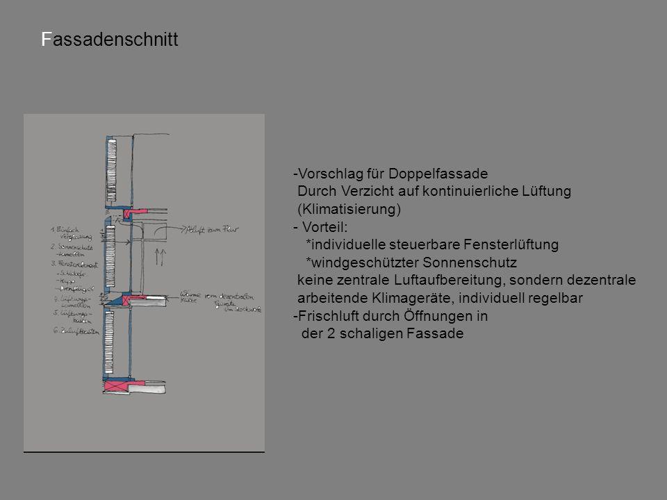 Fassadenschnitt -Vorschlag für Doppelfassade Durch Verzicht auf kontinuierliche Lüftung (Klimatisierung) - Vorteil: *individuelle steuerbare Fensterlü