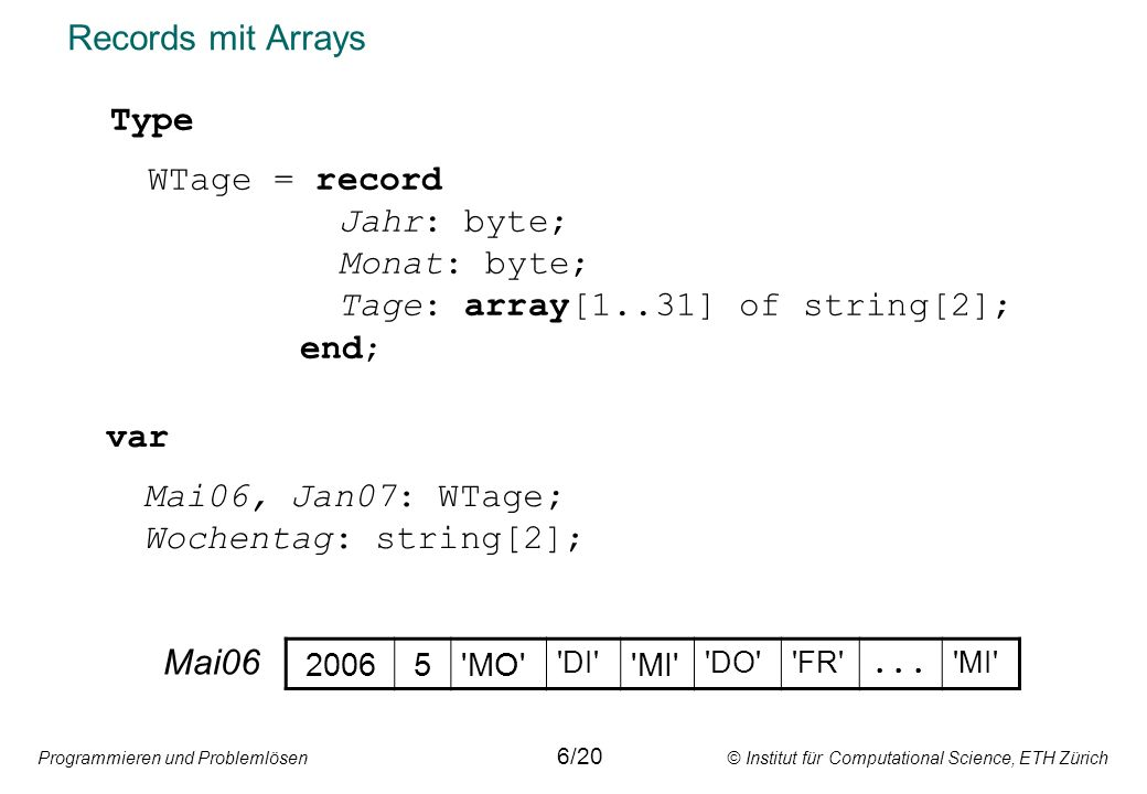 Programmieren und Problemlösen © Institut für Computational Science, ETH Zürich Records mit Arrays var Mai06, Jan07: WTage; Wochentag: string[2]; Type WTage = record Jahr: byte; Monat: byte; Tage: array[1..31] of string[2]; end; 6/20 Mai06 2006 5 MO DI MI DO FR ...
