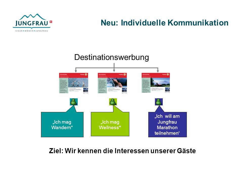 Neu: Individuelle Kommunikation Destinationswerbung Ich mag Wandern Ich mag Wellness Ich will am Jungfrau Marathon teilnehmen Ziel: Wir kennen die Interessen unserer Gäste