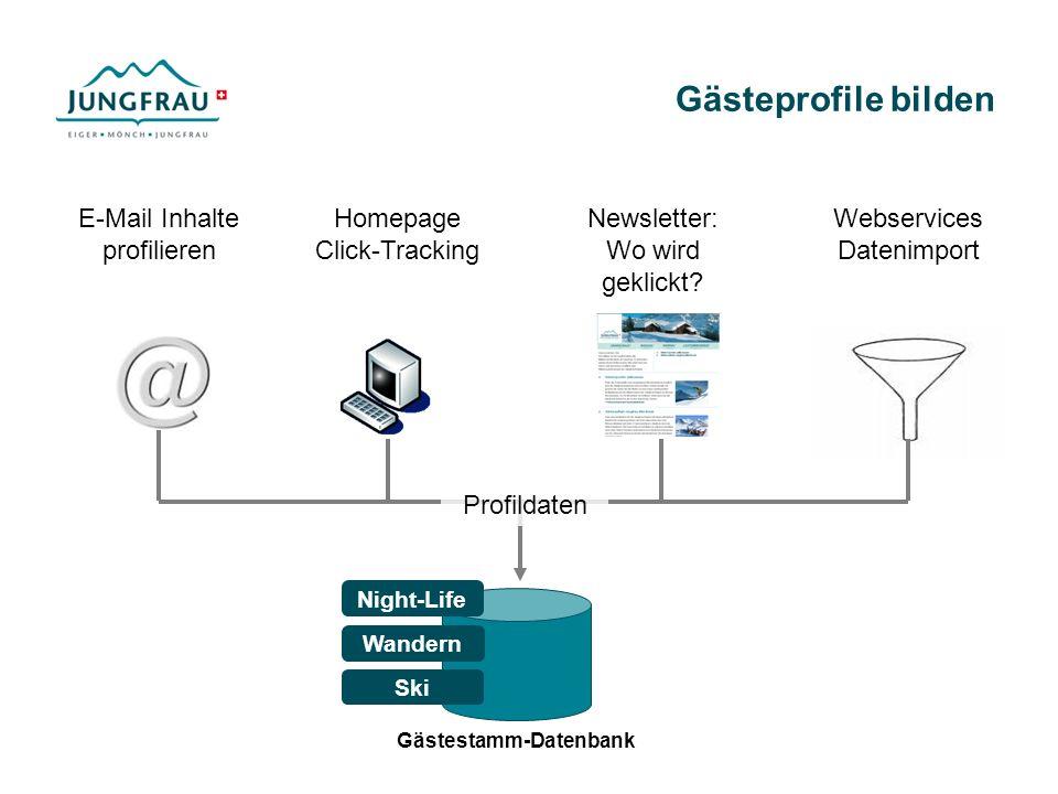 Gästeprofile bilden Gästestamm-Datenbank Night-Life Wandern Ski E-Mail Inhalte profilieren Homepage Click-Tracking Newsletter: Wo wird geklickt.
