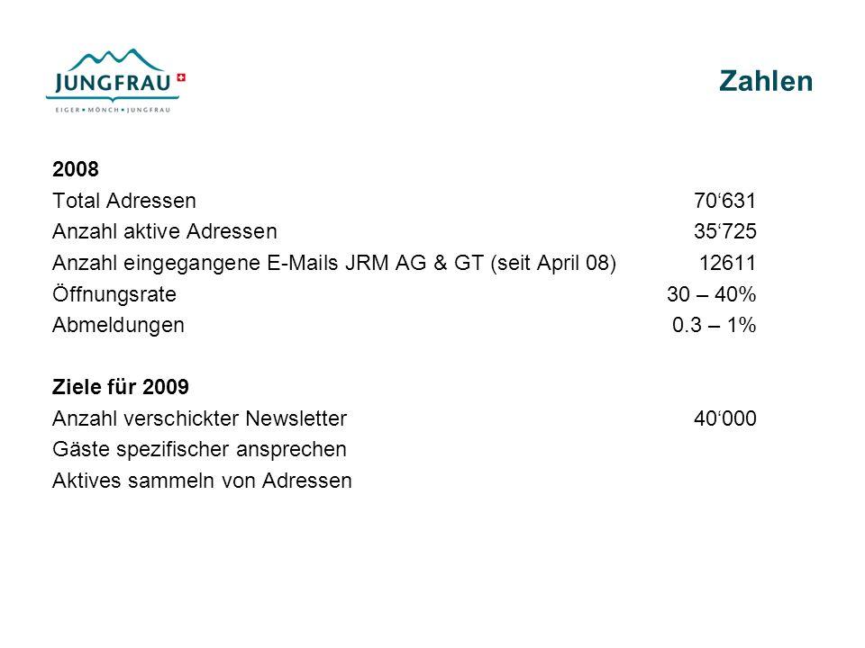 Zahlen 2008 Total Adressen70631 Anzahl aktive Adressen35725 Anzahl eingegangene E-Mails JRM AG & GT (seit April 08)12611 Öffnungsrate30 – 40% Abmeldungen0.3 – 1% Ziele für 2009 Anzahl verschickter Newsletter40000 Gäste spezifischer ansprechen Aktives sammeln von Adressen
