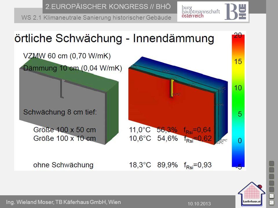 Ing. Wieland Moser, TB Käferhaus GmbH, Wien 10.10.2013 2.EUROPÄISCHER KONGRESS // BHÖ WS 2.1 Klimaneutrale Sanierung historischer Gebäude < < < <
