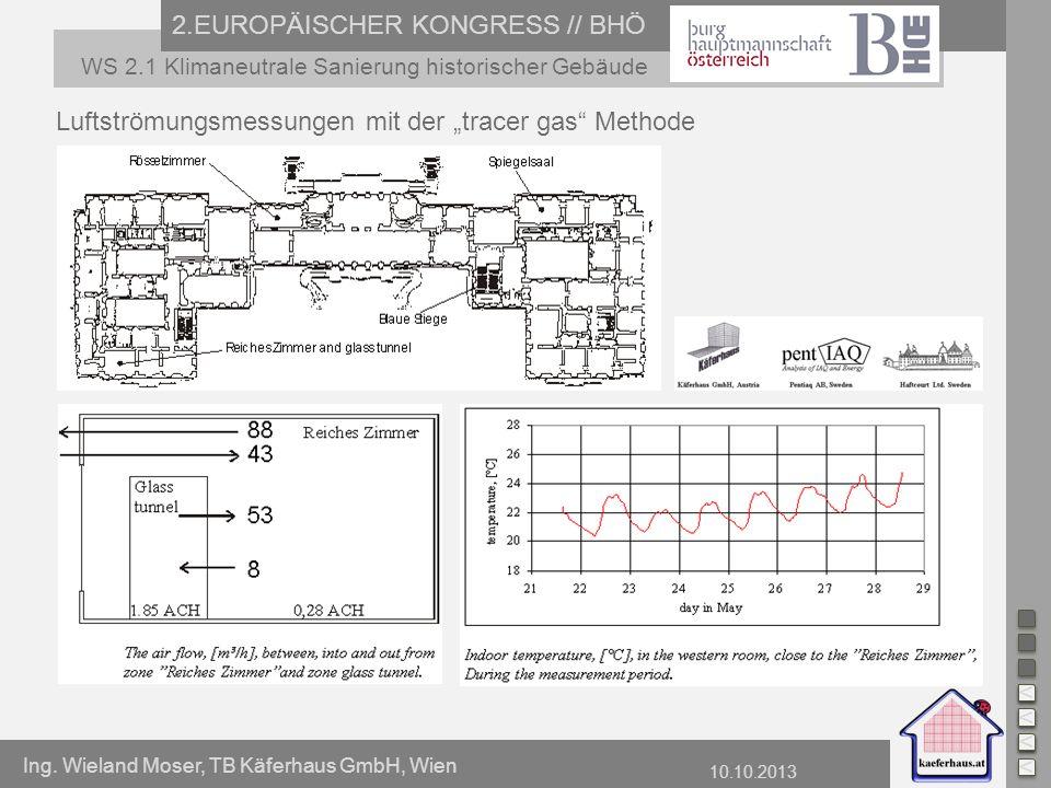 Ing. Wieland Moser, TB Käferhaus GmbH, Wien 10.10.2013 2.EUROPÄISCHER KONGRESS // BHÖ WS 2.1 Klimaneutrale Sanierung historischer Gebäude Luftströmung