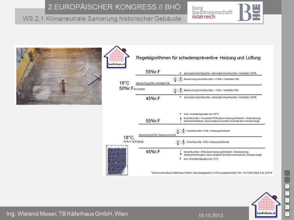 Ing. Wieland Moser, TB Käferhaus GmbH, Wien 10.10.2013 2.EUROPÄISCHER KONGRESS // BHÖ WS 2.1 Klimaneutrale Sanierung historischer Gebäude < < < < < <