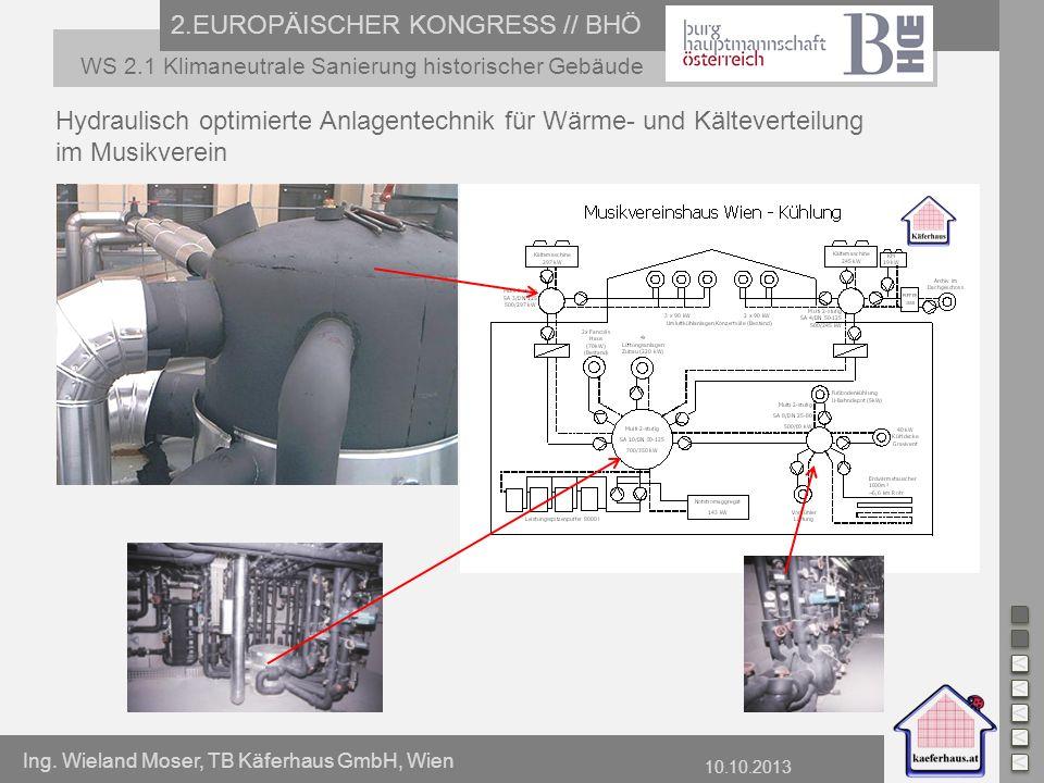 Ing. Wieland Moser, TB Käferhaus GmbH, Wien 10.10.2013 2.EUROPÄISCHER KONGRESS // BHÖ WS 2.1 Klimaneutrale Sanierung historischer Gebäude Hydraulisch