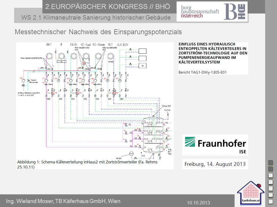 Ing. Wieland Moser, TB Käferhaus GmbH, Wien 10.10.2013 2.EUROPÄISCHER KONGRESS // BHÖ WS 2.1 Klimaneutrale Sanierung historischer Gebäude Messtechnisc