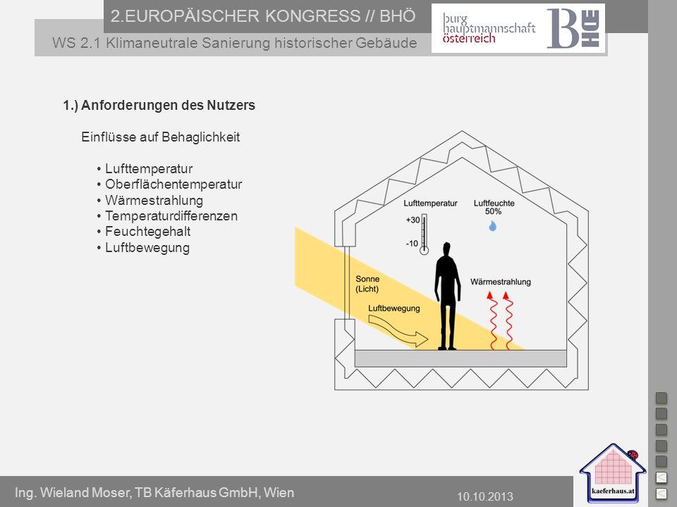Ing. Wieland Moser, TB Käferhaus GmbH, Wien 10.10.2013 2.EUROPÄISCHER KONGRESS // BHÖ WS 2.1 Klimaneutrale Sanierung historischer Gebäude 1.) Anforder