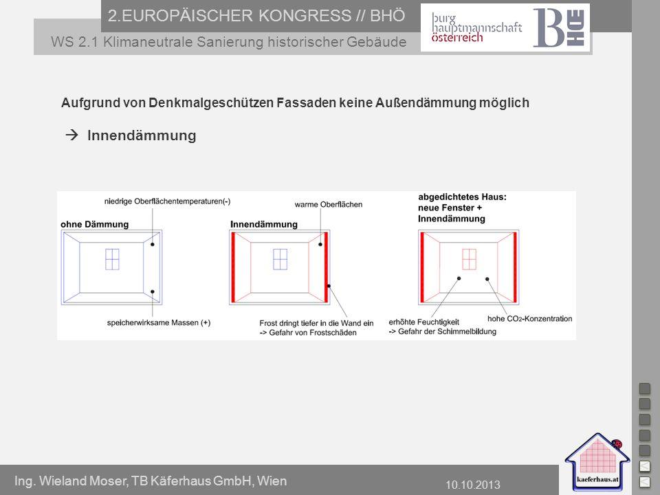 Ing. Wieland Moser, TB Käferhaus GmbH, Wien 10.10.2013 2.EUROPÄISCHER KONGRESS // BHÖ WS 2.1 Klimaneutrale Sanierung historischer Gebäude Aufgrund von