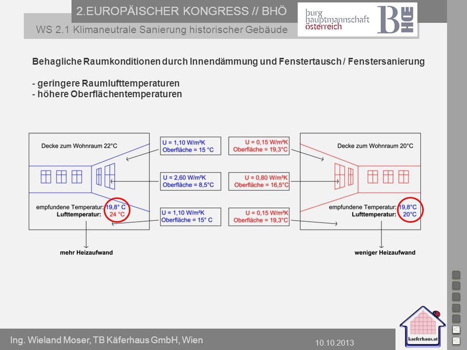 Ing. Wieland Moser, TB Käferhaus GmbH, Wien 10.10.2013 2.EUROPÄISCHER KONGRESS // BHÖ WS 2.1 Klimaneutrale Sanierung historischer Gebäude < < Behaglic