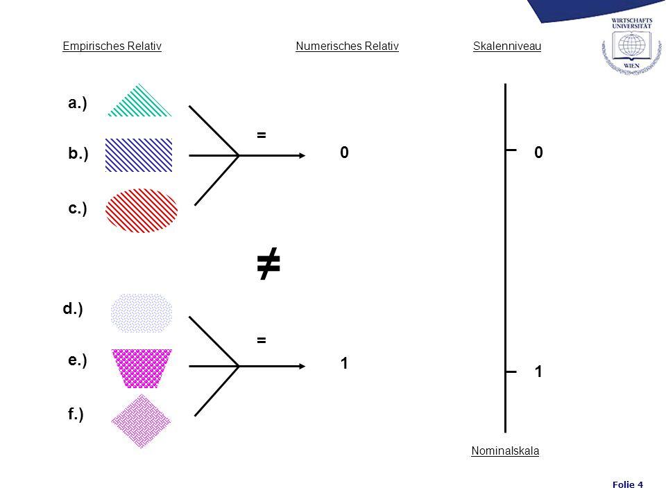 Folie 4 a.) b.) c.) 0 d.) e.) f.) 1 = = 0 1 Empirisches RelativNumerisches RelativSkalenniveau Nominalskala