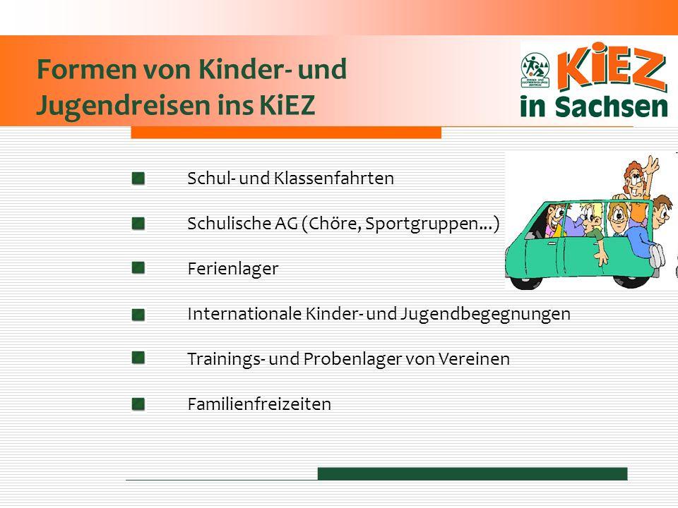 Formen von Kinder- und Jugendreisen ins KiEZ Schul- und Klassenfahrten Schulische AG (Chöre, Sportgruppen...) Ferienlager Internationale Kinder- und J
