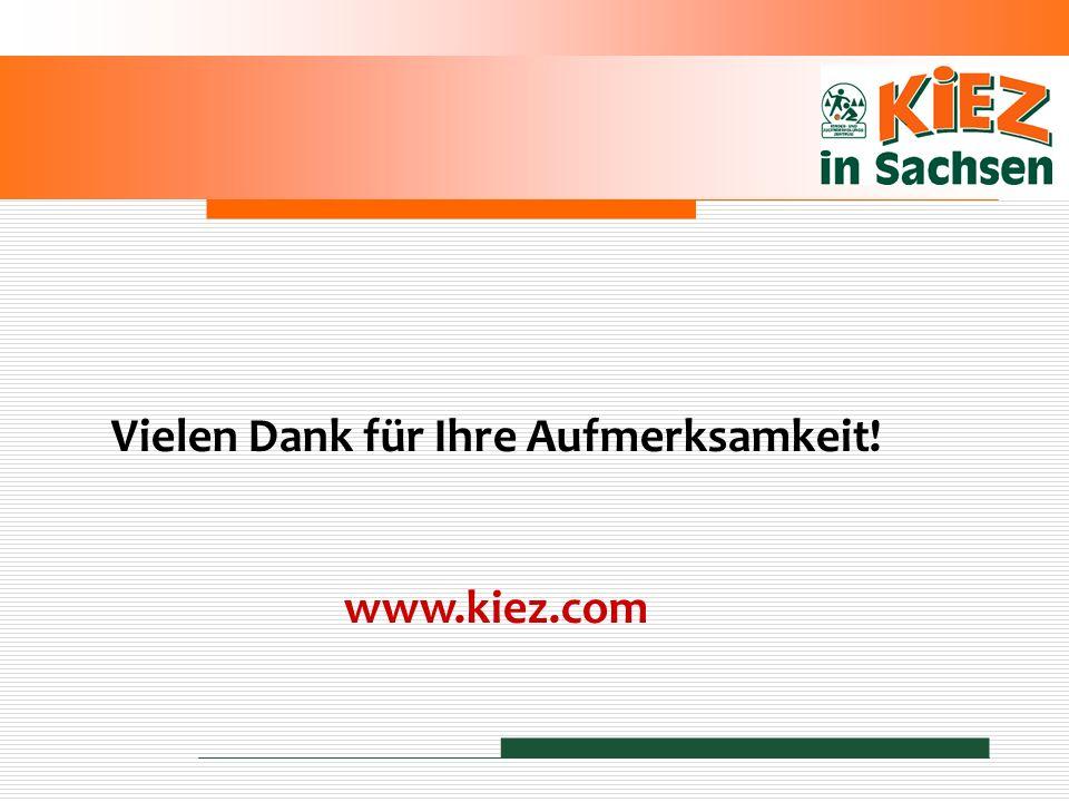 Vielen Dank für Ihre Aufmerksamkeit! www.kiez.com
