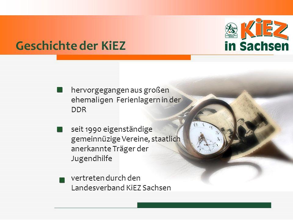 Geschichte der KiEZ hervorgegangen aus großen ehemaligen Ferienlagern in der DDR seit 1990 eigenständige gemeinnüzige Vereine, staatlich anerkannte Tr