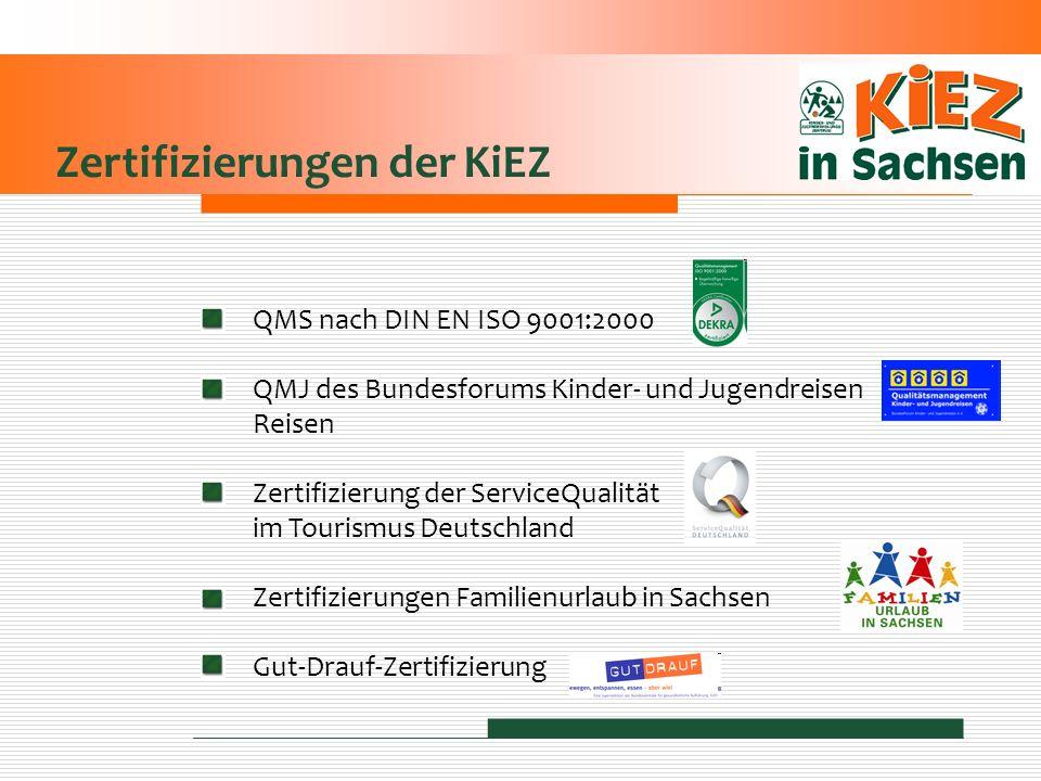 Zertifizierungen der KiEZ QMS nach DIN EN ISO 9001:2000 QMJ des Bundesforums Kinder- und Jugendreisen Reisen Zertifizierung der ServiceQualität im Tou