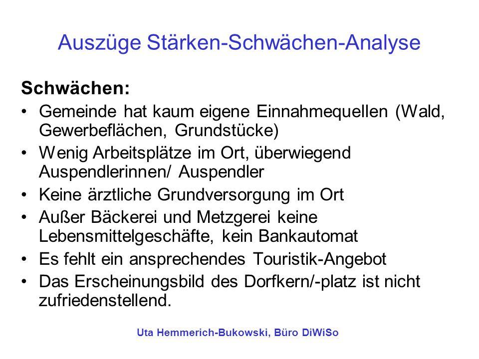 Ihre Moderatorin Büro DiWiSo, Uta Hemmerich-Bukowski Auf der Hill 15, 54295 Trier Tel.