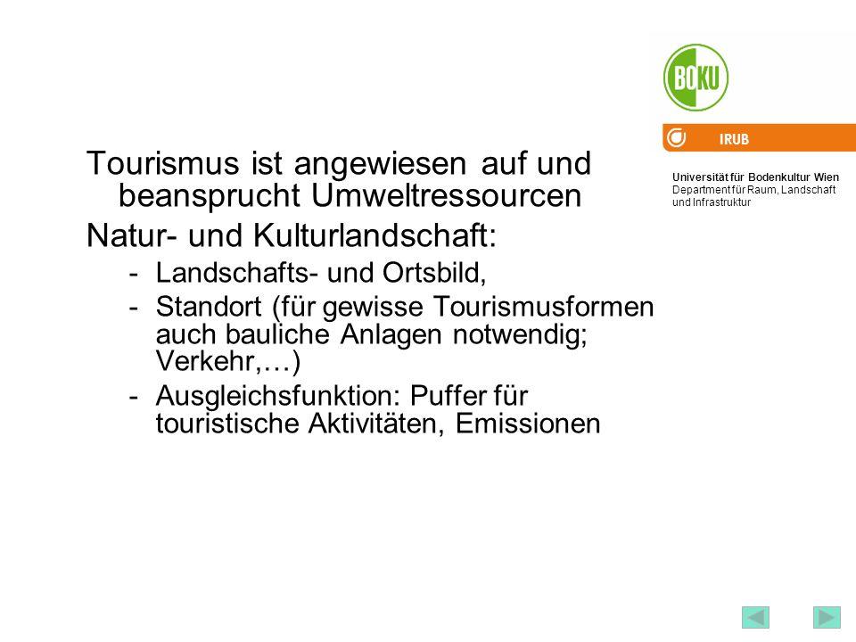 Universität für Bodenkultur Wien Department für Raum, Landschaft und Infrastruktur IRUB 12 Tourismus ist angewiesen auf und beansprucht Umweltressourc