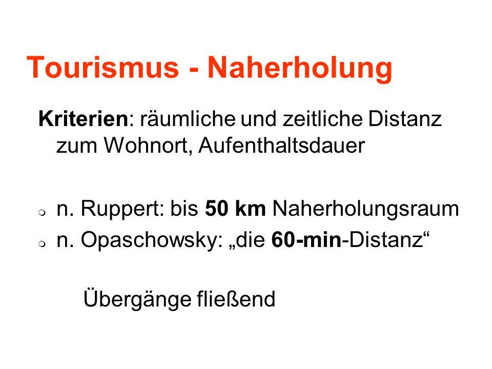 Tourismus - Naherholung Kriterien: räumliche und zeitliche Distanz zum Wohnort, Aufenthaltsdauer n. Ruppert: bis 50 km Naherholungsraum n. Opaschowsky