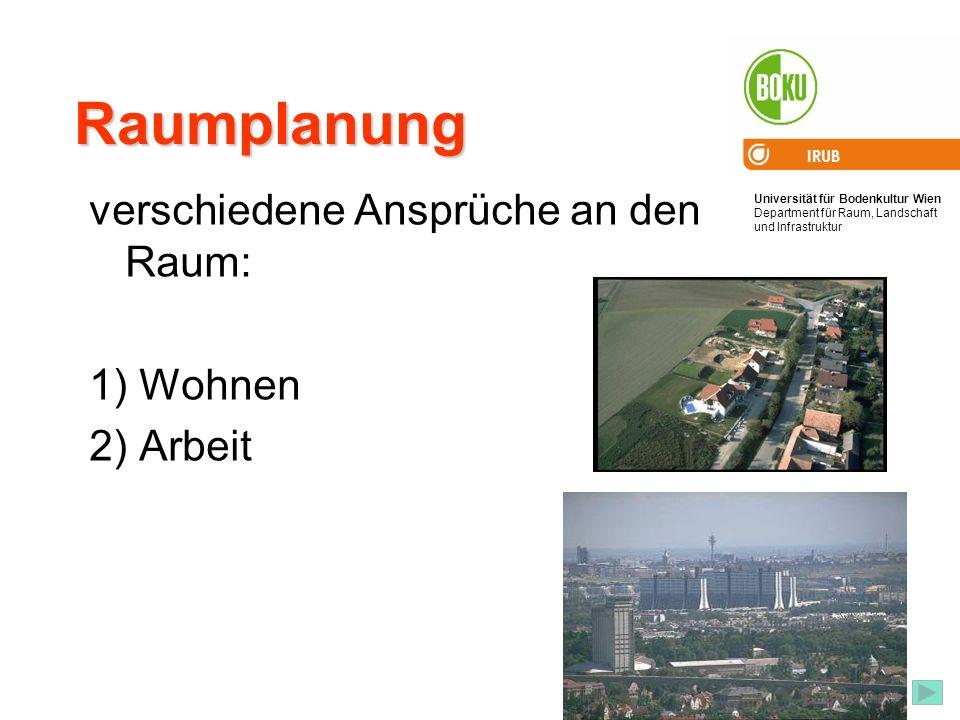 Universität für Bodenkultur Wien Department für Raum, Landschaft und Infrastruktur IRUB 19 Raumplanung verschiedene Ansprüche an den Raum: 1) Wohnen 2