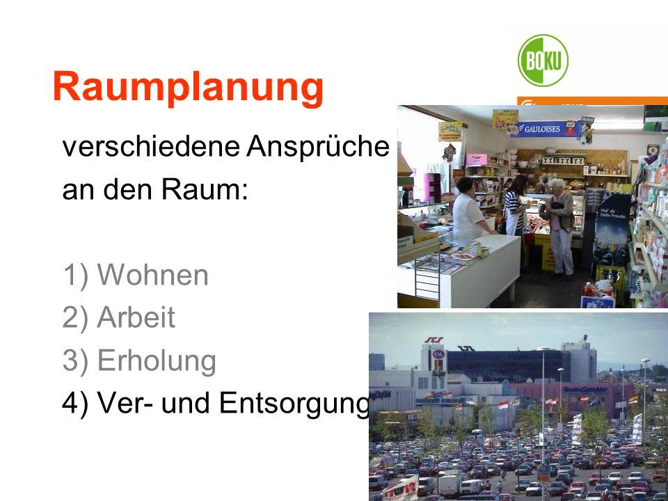 Universität für Bodenkultur Wien Department für Raum, Landschaft und Infrastruktur IRUB 21 Raumplanung verschiedene Ansprüche an den Raum: 1) Wohnen 2