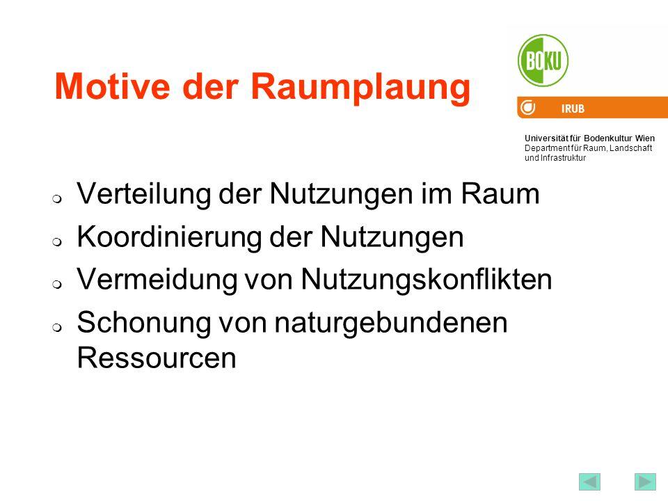 Universität für Bodenkultur Wien Department für Raum, Landschaft und Infrastruktur IRUB 23 Motive der Raumplaung Verteilung der Nutzungen im Raum Koor