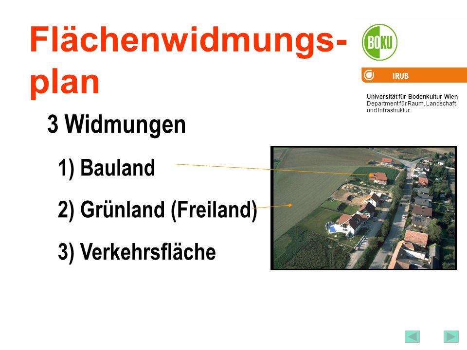 Universität für Bodenkultur Wien Department für Raum, Landschaft und Infrastruktur IRUB 27 Flächenwidmungs- plan 3 Widmungen 1) Bauland 2) Grünland (F