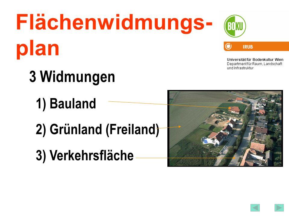 Universität für Bodenkultur Wien Department für Raum, Landschaft und Infrastruktur IRUB 28 Flächenwidmungs- plan 3 Widmungen 1) Bauland 2) Grünland (F