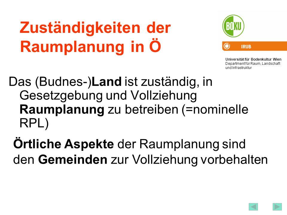 Universität für Bodenkultur Wien Department für Raum, Landschaft und Infrastruktur IRUB 29 Zuständigkeiten der Raumplanung in Ö Das (Budnes-)Land ist